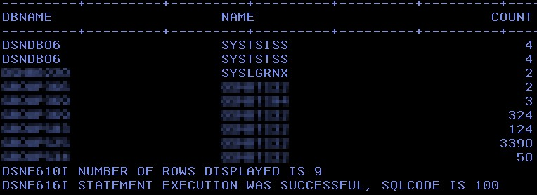 discovering hidden recovery problems in the SYSLGRNX; DB2 z/OS; PBG partition