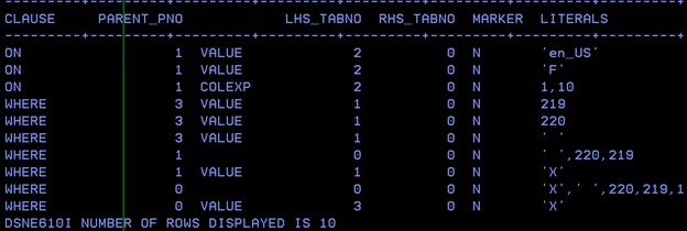 DSN; predicat table, query1-DB2-z-OS-literal-replacement